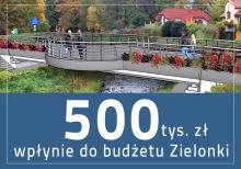 Pozyskalśmy 0,5 mln zł  na budowę mostka w Dębinkach